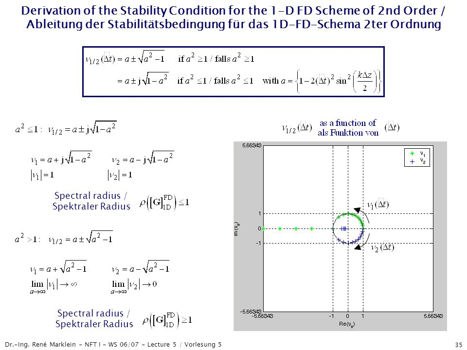 Dr.-Ing. René Marklein - NFT I - WS 06/07 - Lecture 5 / Vorlesung 5 35 Derivation of the Stability Condition for the 1-D FD Scheme of 2nd Order / Able