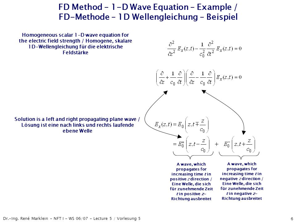 Dr.-Ing. René Marklein - NFT I - WS 06/07 - Lecture 5 / Vorlesung 5 6 FD Method – 1-D Wave Equation – Example / FD-Methode – 1D Wellengleichung – Beis