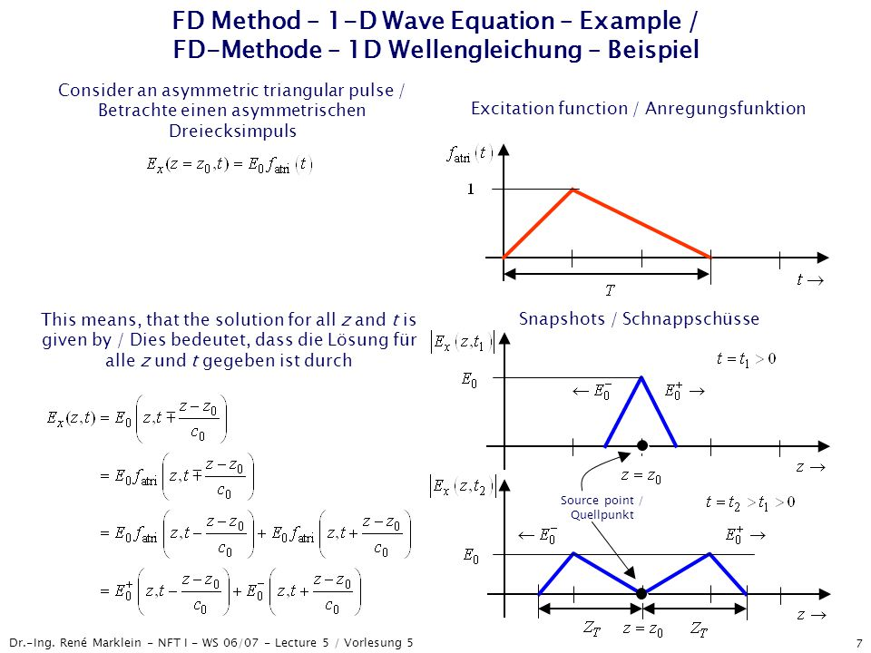 Dr.-Ing. René Marklein - NFT I - WS 06/07 - Lecture 5 / Vorlesung 5 7 FD Method – 1-D Wave Equation – Example / FD-Methode – 1D Wellengleichung – Beis