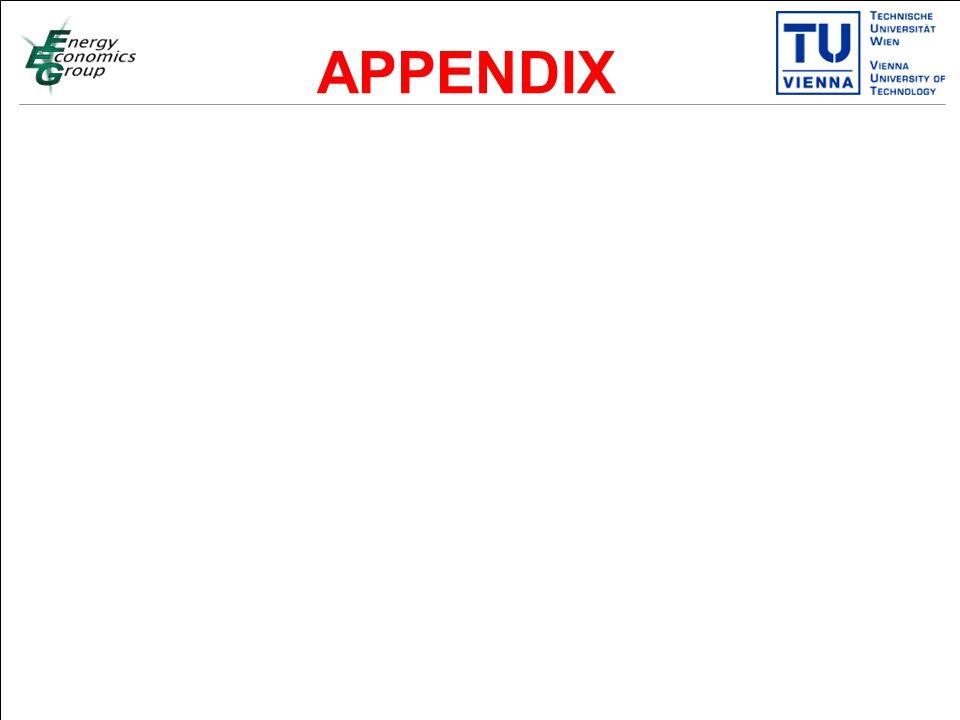 Titelmasterformat durch Klicken bearbeiten Textmasterformate durch Klicken bearbeiten Zweite Ebene Dritte Ebene Vierte Ebene Fünfte Ebene 53 APPENDIX