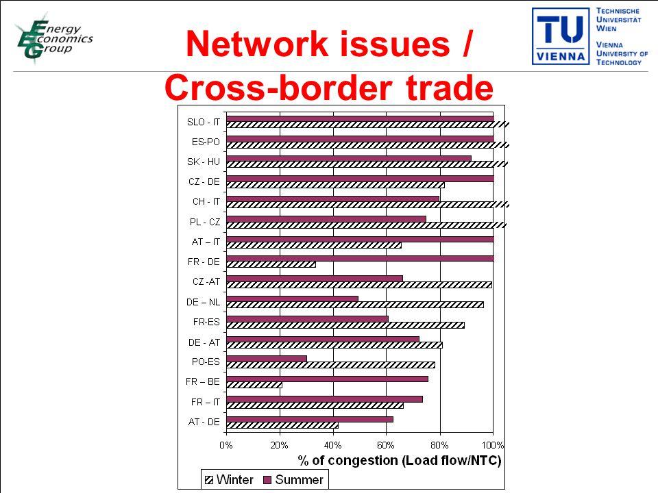 Titelmasterformat durch Klicken bearbeiten Textmasterformate durch Klicken bearbeiten Zweite Ebene Dritte Ebene Vierte Ebene Fünfte Ebene 58 Network issues / Cross-border trade