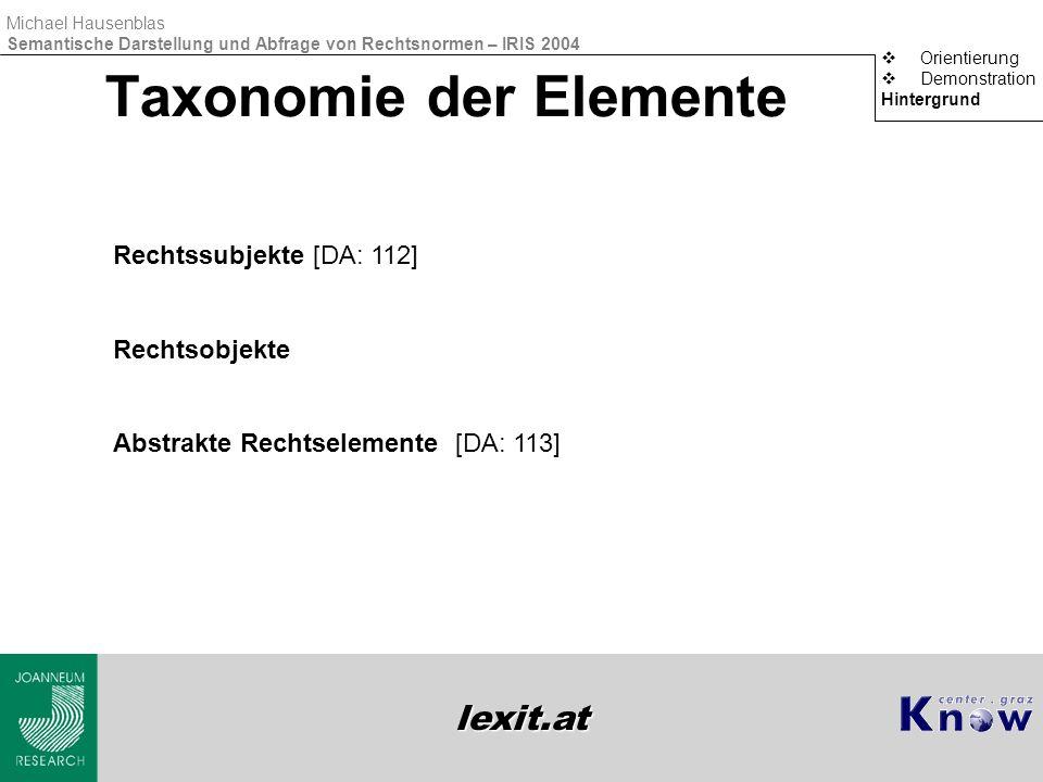 lexit.at Michael Hausenblas Semantische Darstellung und Abfrage von Rechtsnormen – IRIS 2004 Taxonomie der Elemente  Orientierung  Demonstration Hin