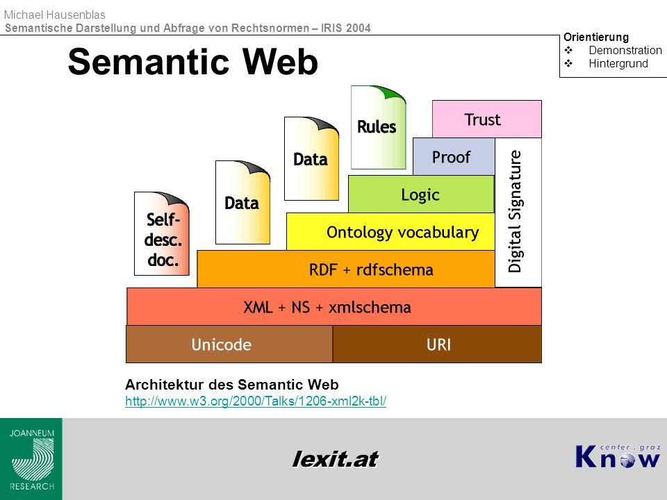lexit.at Michael Hausenblas Semantische Darstellung und Abfrage von Rechtsnormen – IRIS 2004 Semantic Web Orientierung  Demonstration  Hintergrund A