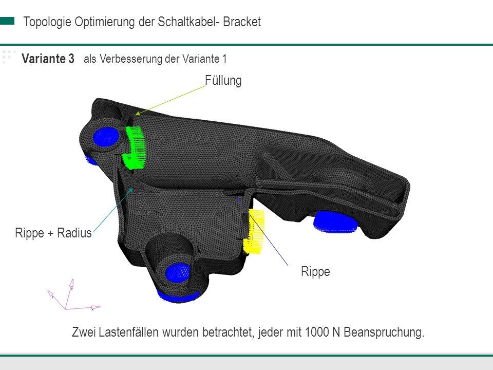 Topologie Optimierung der Schaltkabel- Bracket Zwei Lastenfällen wurden betrachtet, jeder mit 1000 N Beanspruchung.