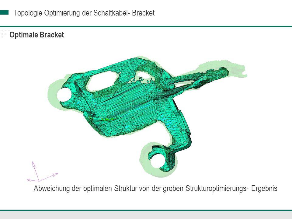 Topologie Optimierung der Schaltkabel- Bracket Abweichung der optimalen Struktur von der groben Strukturoptimierungs- Ergebnis Optimale Bracket