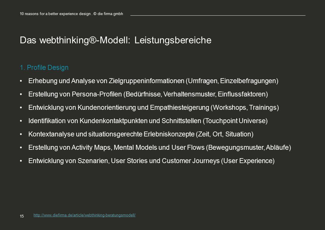 Das webthinking®-Modell: Leistungsbereiche 1. Profile Design Erhebung und Analyse von Zielgruppeninformationen (Umfragen, Einzelbefragungen) Erstellun