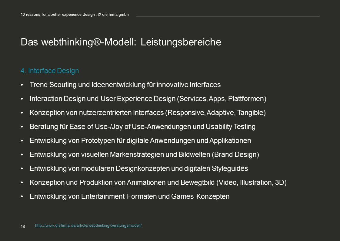 Das webthinking®-Modell: Leistungsbereiche 4. Interface Design Trend Scouting und Ideenentwicklung für innovative Interfaces Interaction Design und Us