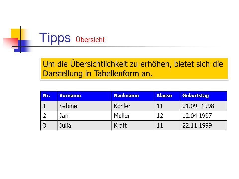Tipps Übersicht Um die Übersichtlichkeit zu erhöhen, bietet sich die Darstellung in Tabellenform an. Nr.VornameNachnameKlasseGeburtstag 1SabineKöhler1