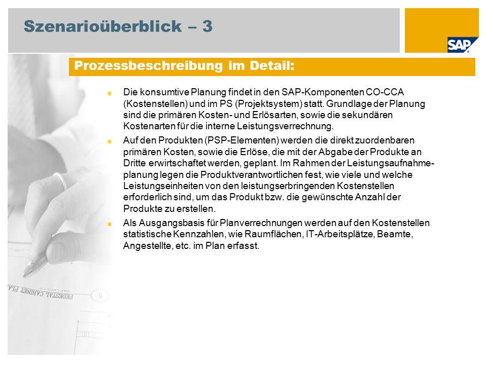 Szenarioüberblick – 3 Die konsumtive Planung findet in den SAP-Komponenten CO-CCA (Kostenstellen) und im PS (Projektsystem) statt.