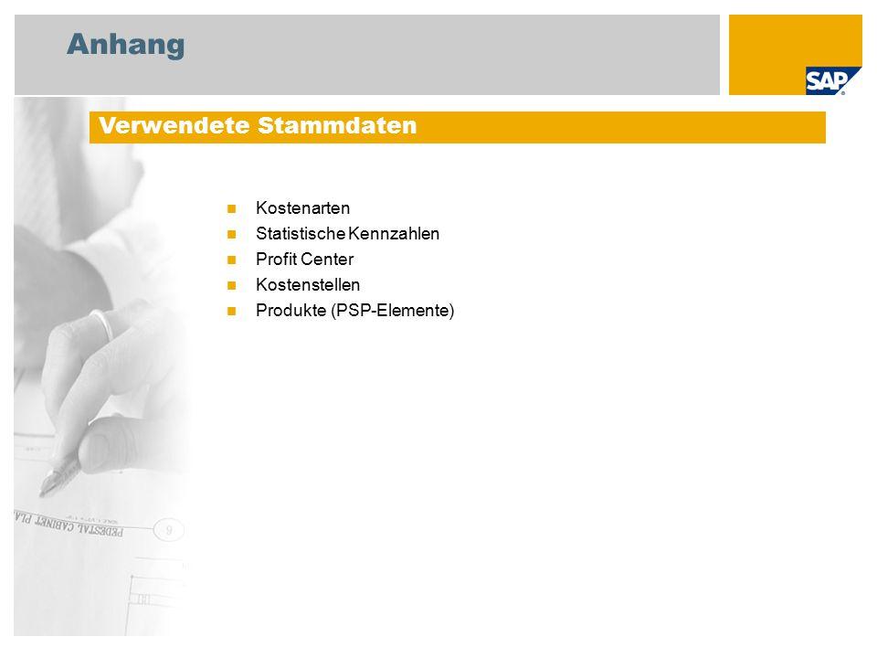Anhang Kostenarten Statistische Kennzahlen Profit Center Kostenstellen Produkte (PSP-Elemente) Verwendete Stammdaten