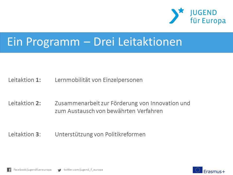 twitter.com/jugend_f_europaFacebook/jugendfuereuropa Ein Programm – Drei Leitaktionen Leitaktion 1:Lernmobilität von Einzelpersonen Leitaktion 2:Zusam