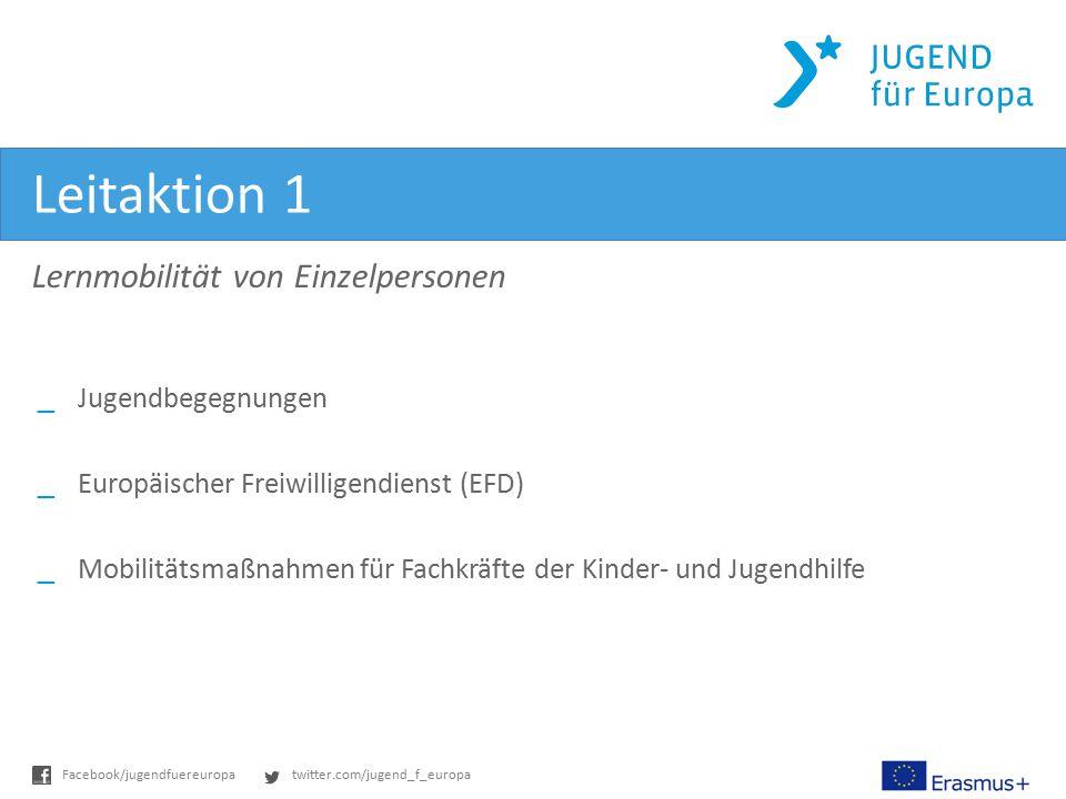twitter.com/jugend_f_europaFacebook/jugendfuereuropa Leitaktion 1 Lernmobilität von Einzelpersonen _Jugendbegegnungen _Europäischer Freiwilligendienst