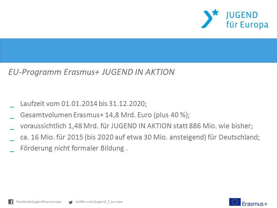 twitter.com/jugend_f_europaFacebook/jugendfuereuropa Europäischer Freiwilligendienst Was ist ein Europäischer Freiwilligendienst.