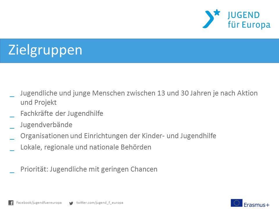twitter.com/jugend_f_europaFacebook/jugendfuereuropa Zielgruppen _Jugendliche und junge Menschen zwischen 13 und 30 Jahren je nach Aktion und Projekt