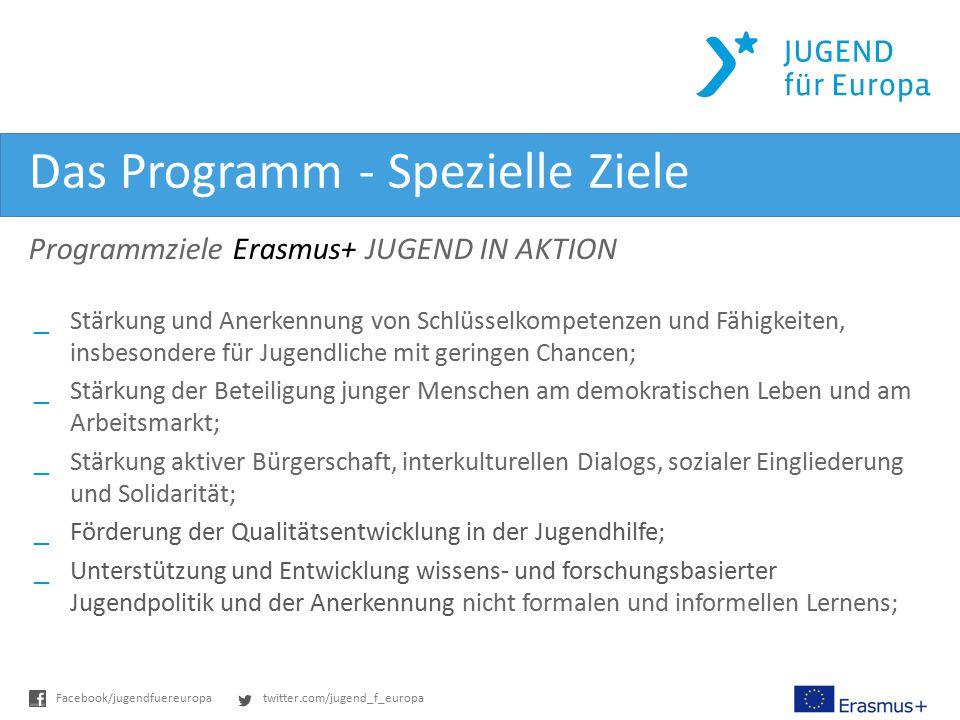 twitter.com/jugend_f_europaFacebook/jugendfuereuropa Das Programm - Spezielle Ziele Programmziele Erasmus+ JUGEND IN AKTION _Stärkung und Anerkennung