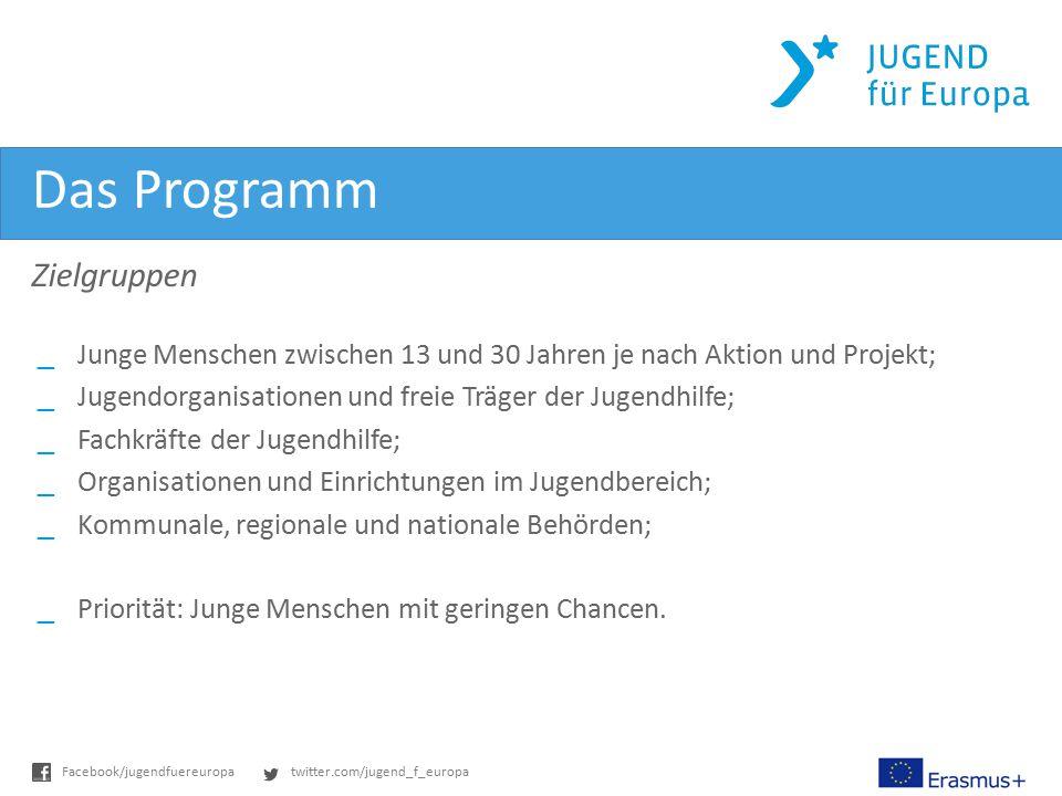twitter.com/jugend_f_europaFacebook/jugendfuereuropa Das Programm Zielgruppen _Junge Menschen zwischen 13 und 30 Jahren je nach Aktion und Projekt; _J