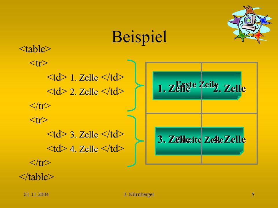 01.11.2004J. Nürnberger5 Beispiel 1. Zelle 1. Zelle 2. Zelle 2. Zelle 3. Zelle 3. Zelle 4. Zelle 4. Zelle Erste Zeile Zweite Zeile 1. Zelle 2. Zelle 3