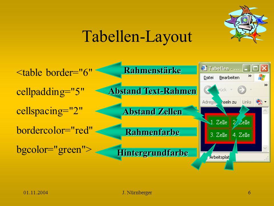 01.11.2004J. Nürnberger6 Tabellen-Layout <table border=