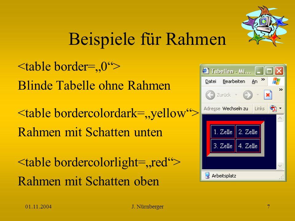 01.11.2004J. Nürnberger7 Beispiele für Rahmen Blinde Tabelle ohne Rahmen Rahmen mit Schatten unten Rahmen mit Schatten oben