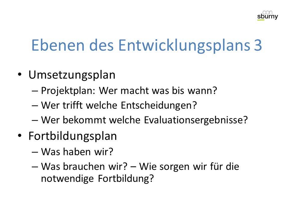 Ebenen des Entwicklungsplans 3 Umsetzungsplan – Projektplan: Wer macht was bis wann.