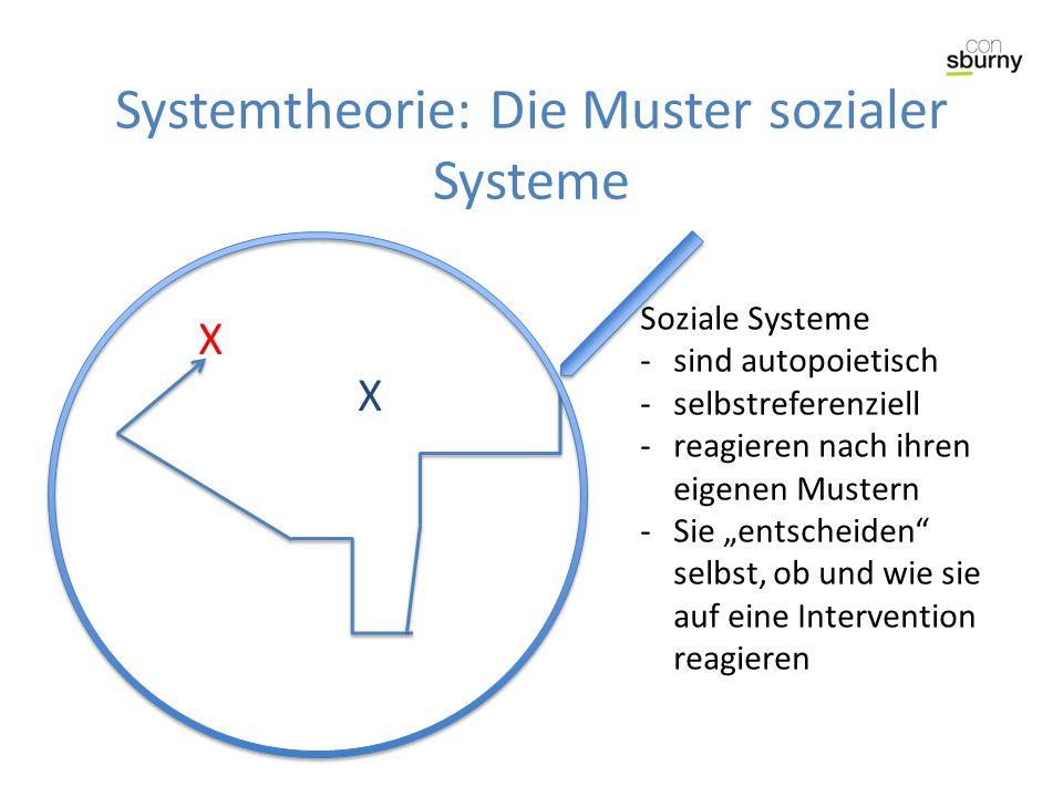 """Systemtheorie: Die Muster sozialer Systeme X Soziale Systeme -sind autopoietisch -selbstreferenziell -reagieren nach ihren eigenen Mustern -Sie """"entscheiden selbst, ob und wie sie auf eine Intervention reagieren"""
