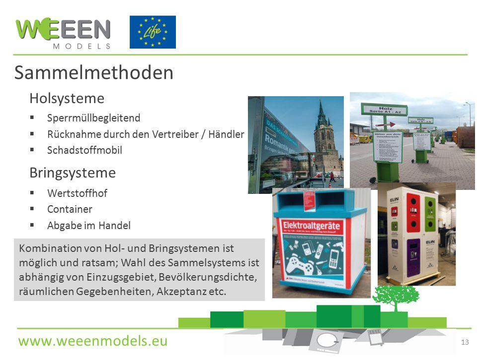 www.weeenmodels.eu Sammelmethoden Holsysteme  Sperrmüllbegleitend  Rücknahme durch den Vertreiber / Händler  Schadstoffmobil Bringsysteme  Wertsto