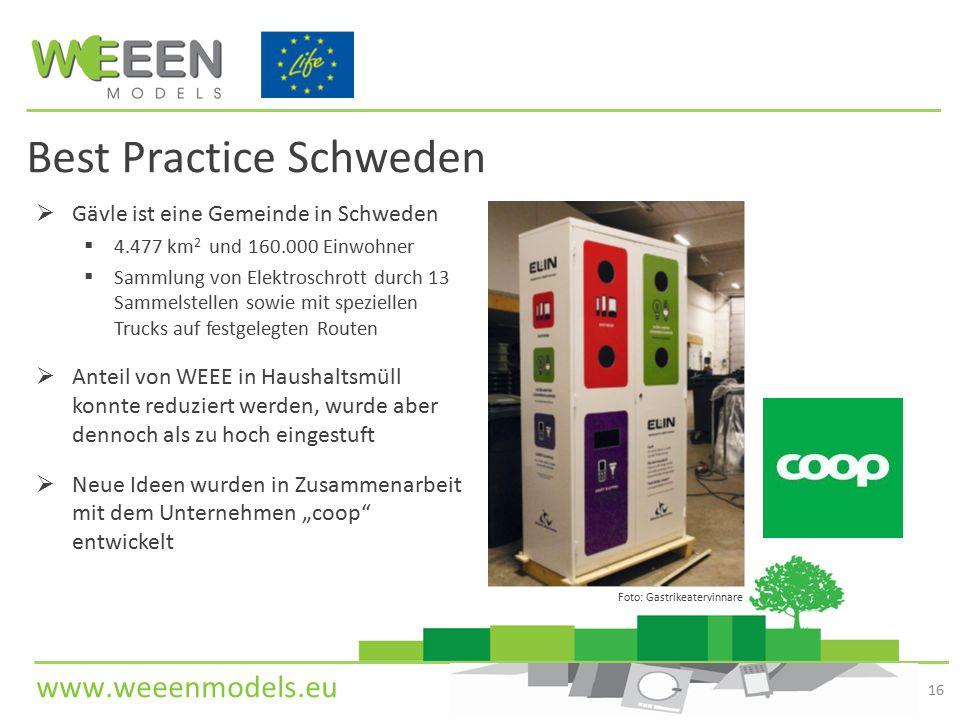 www.weeenmodels.eu Best Practice Schweden  Gävle ist eine Gemeinde in Schweden  4.477 km 2 und 160.000 Einwohner  Sammlung von Elektroschrott durch