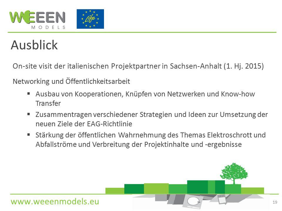 www.weeenmodels.eu On-site visit der italienischen Projektpartner in Sachsen-Anhalt (1. Hj. 2015) Networking und Öffentlichkeitsarbeit  Ausbau von Ko