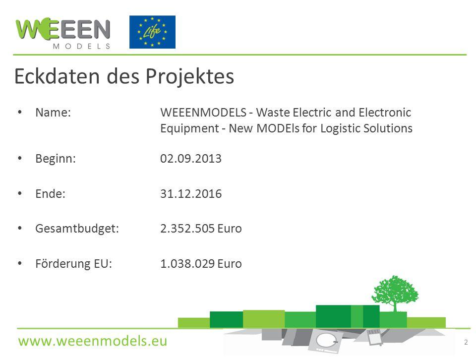 www.weeenmodels.eu Partner Lead Partner: Kommune Genua Stadtwerke Genua Entwicklungsagentur Genua T Bridge S.p.A.