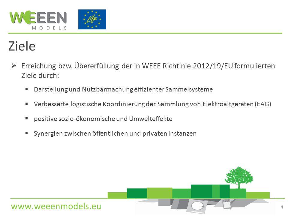 www.weeenmodels.eu Ziele  Erreichung bzw. Übererfüllung der in WEEE Richtinie 2012/19/EU formulierten Ziele durch:  Darstellung und Nutzbarmachung e