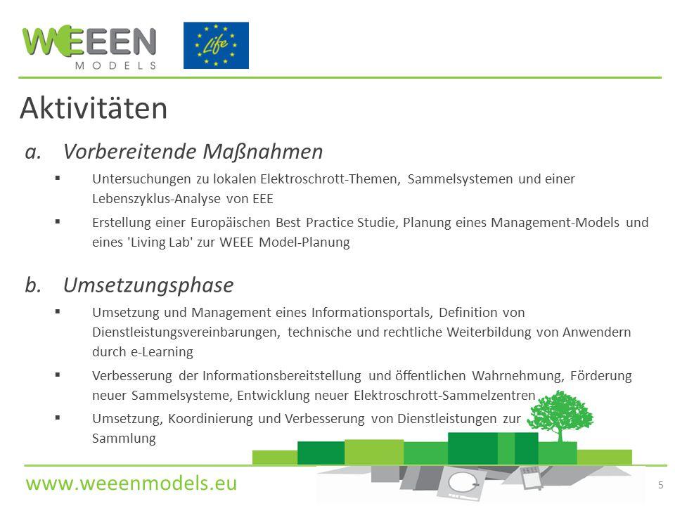 www.weeenmodels.eu Aktivitäten a.Vorbereitende Maßnahmen  Untersuchungen zu lokalen Elektroschrott-Themen, Sammelsystemen und einer Lebenszyklus-Anal