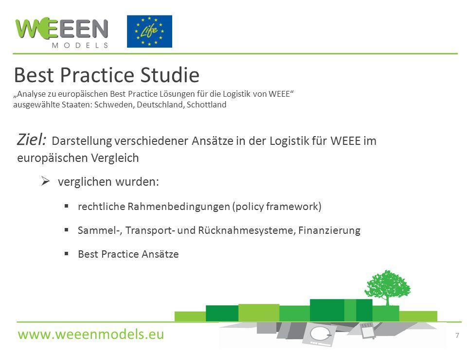 """www.weeenmodels.eu Best Practice Studie """"Analyse zu europäischen Best Practice Lösungen für die Logistik von WEEE"""" ausgewählte Staaten: Schweden, Deut"""