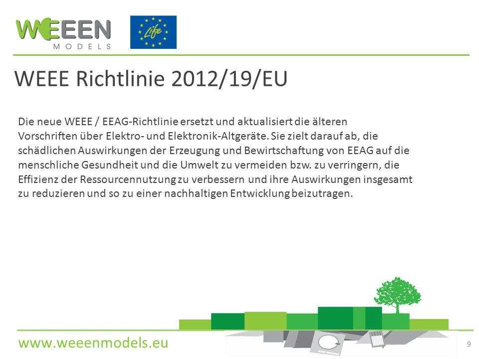www.weeenmodels.eu WEEE Richtlinie 2012/19/EU 9 Die neue WEEE / EEAG-Richtlinie ersetzt und aktualisiert die älteren Vorschriften über Elektro- und El