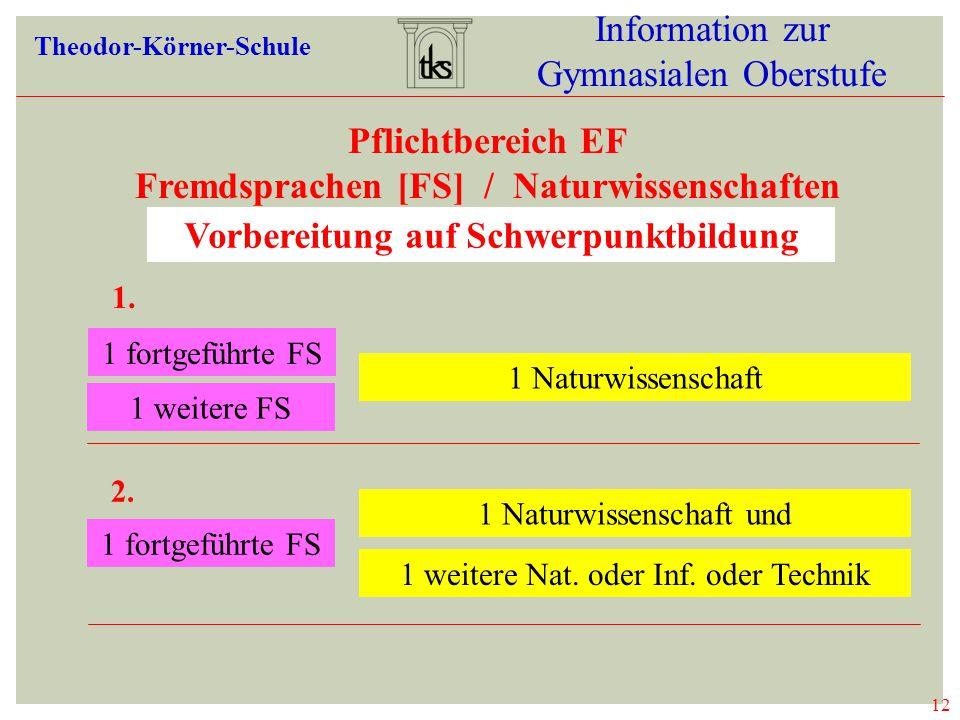 12 Information zur Gymnasialen Oberstufe Theodor-Körner-Schule Pflichtbereich EF Fremdsprachen [FS] / Naturwissenschaften 1. 1 fortgeführte FS 1 Natur