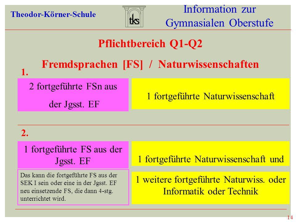 14 Information zur Gymnasialen Oberstufe Theodor-Körner-Schule Pflichtbereich Q1-Q2 Fremdsprachen [FS] / Naturwissenschaften 1. 1 fortgeführte FS aus