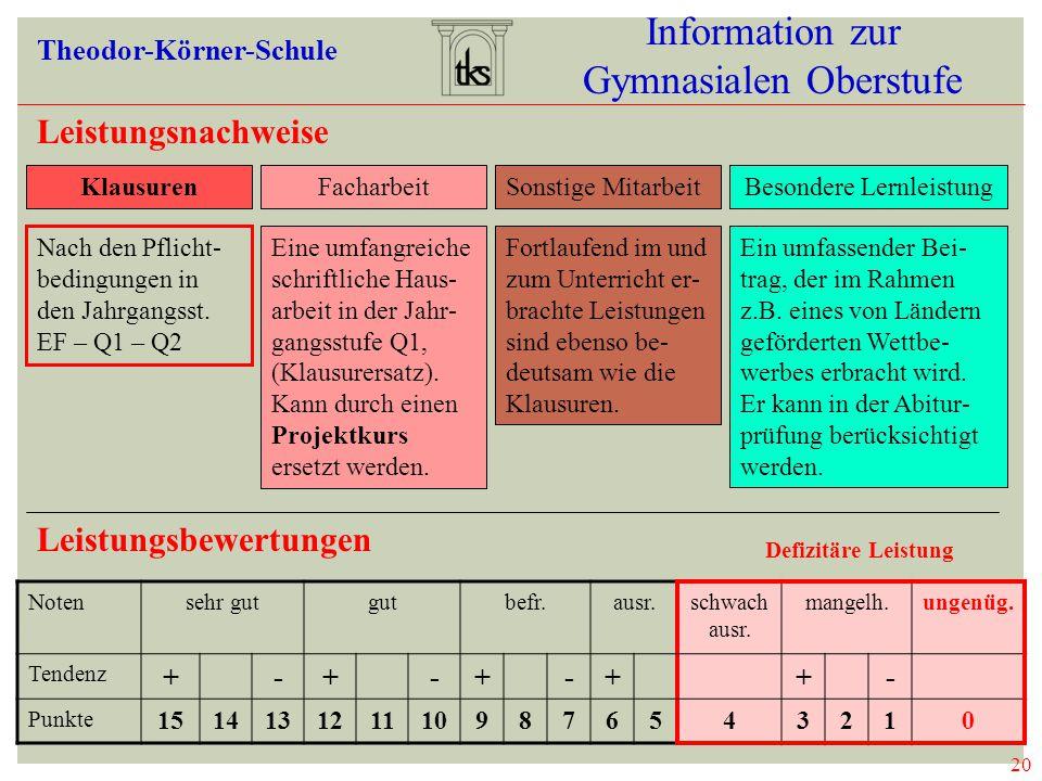 20 Information zur Gymnasialen Oberstufe Theodor-Körner-Schule Leistungsnachweise 20 LEISTUNGSNACHWEI SE Leistungsbewertungen Notensehr gutgutbefr.ausr.schwach ausr.