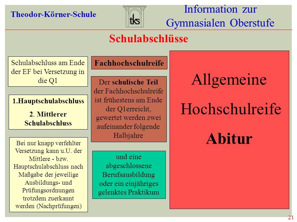 21 Information zur Gymnasialen Oberstufe Theodor-Körner-Schule Schulabschlüsse Schulabschluss am Ende der EF bei Versetzung in die Q1 Allgemeine Hochschulreife Abitur Fachhochschulreife 1.Hauptschulabschluss 2.