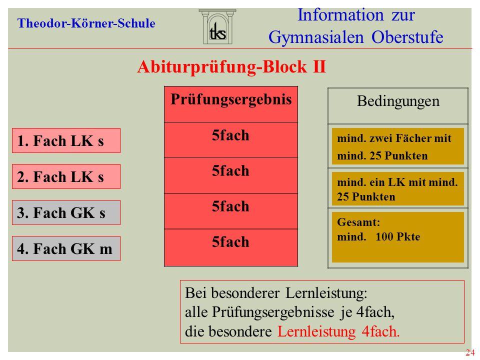 24 Information zur Gymnasialen Oberstufe Theodor-Körner-Schule 24 ABITURPRÜFUNG Abiturprüfung-Block II 1. Fach LK s Prüfungsergebnis 5fach Bei besonde