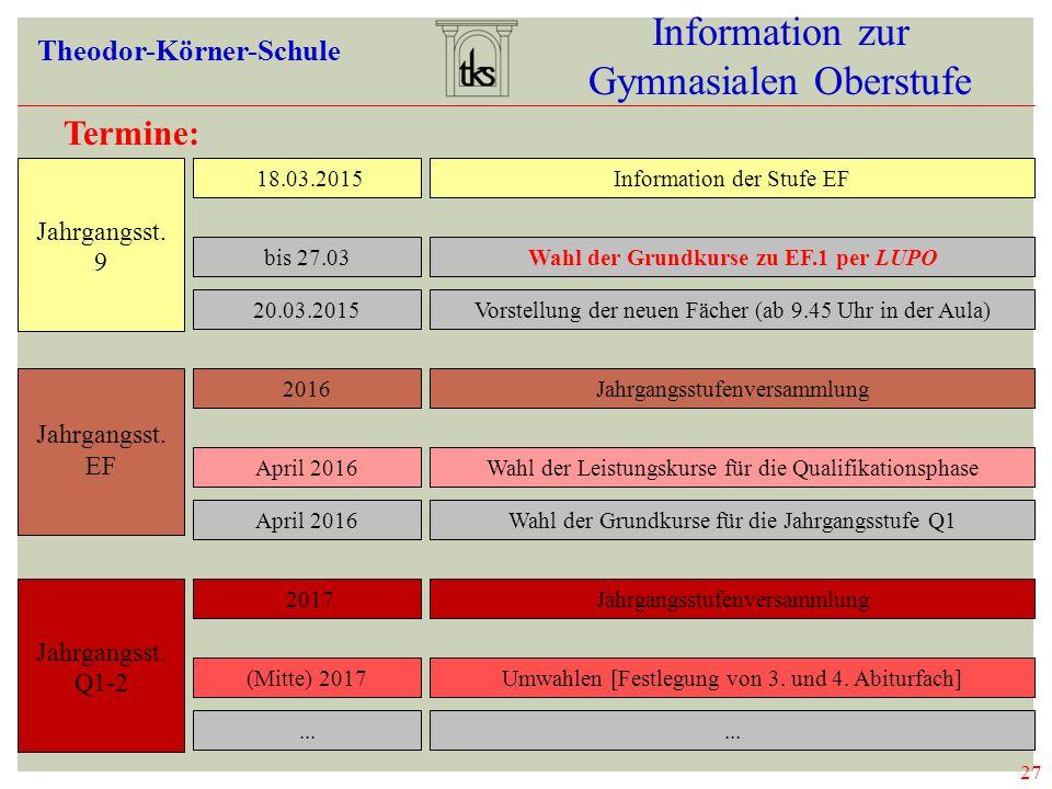 27 Information zur Gymnasialen Oberstufe Theodor-Körner-Schule 27 TERMINE Termine: 2016Jahrgangsstufenversammlung April 2016Wahl der Leistungskurse fü