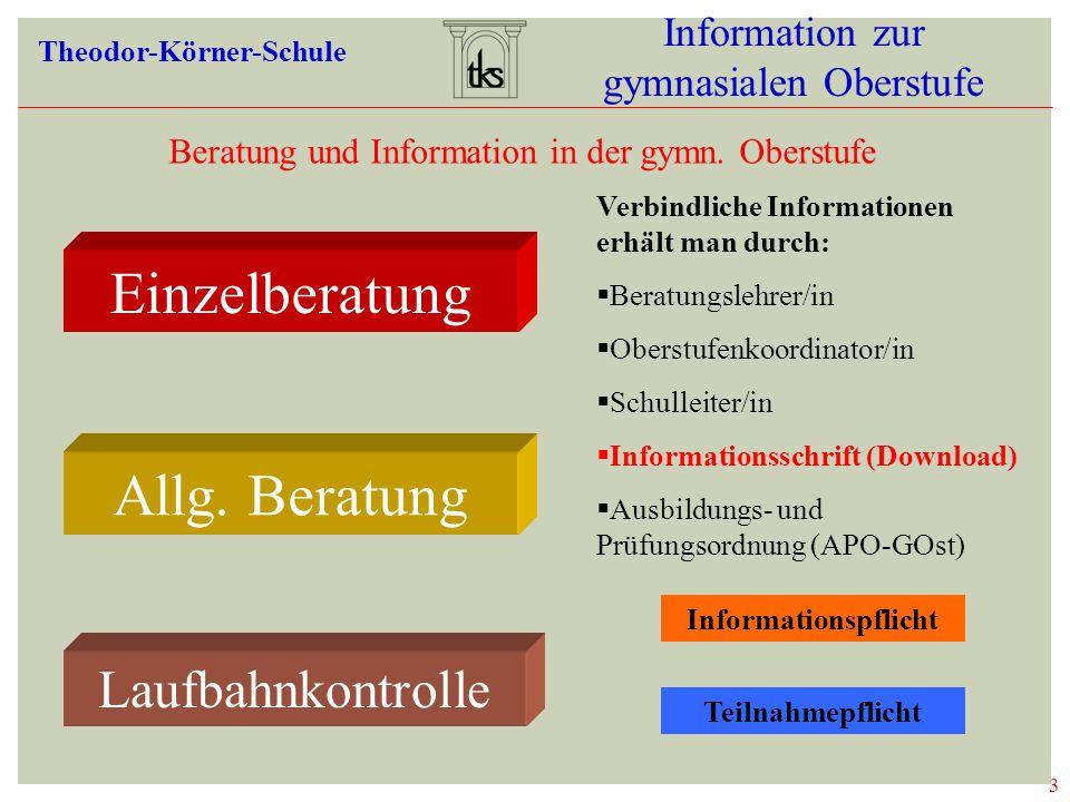 3 Information zur gymnasialen Oberstufe Theodor-Körner-Schule 03 BERATUNG Laufbahnkontrolle Allg. Beratung Einzelberatung Verbindliche Informationen e
