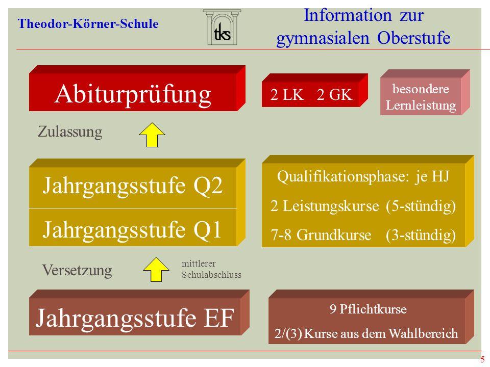 5 Information zur gymnasialen Oberstufe Theodor-Körner-Schule Jahrgangsstufe Q2 Jahrgangsstufe Q1 Jahrgangsstufe EF Abiturprüfung 9 Pflichtkurse 2/(3)