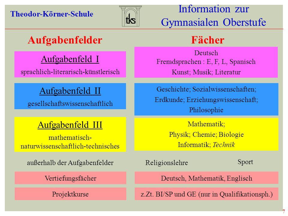 7 Information zur Gymnasialen Oberstufe Theodor-Körner-Schule AufgabenfelderFächer Aufgabenfeld I Aufgabenfeld II Aufgabenfeld III sprachlich-literari