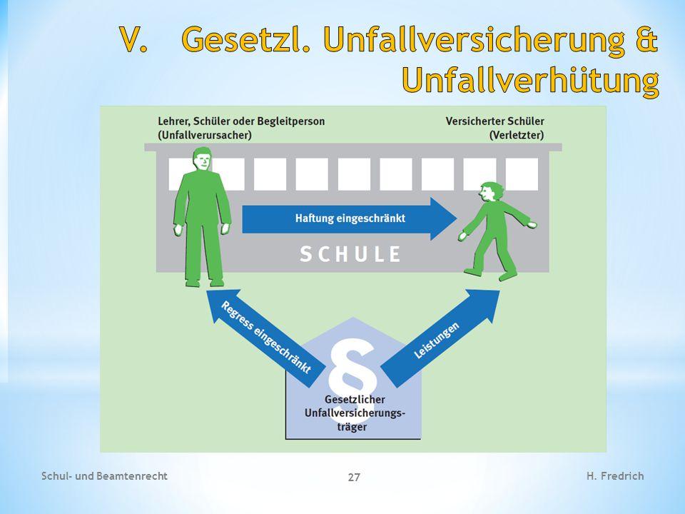 Schul- und Beamtenrecht 27 H. Fredrich