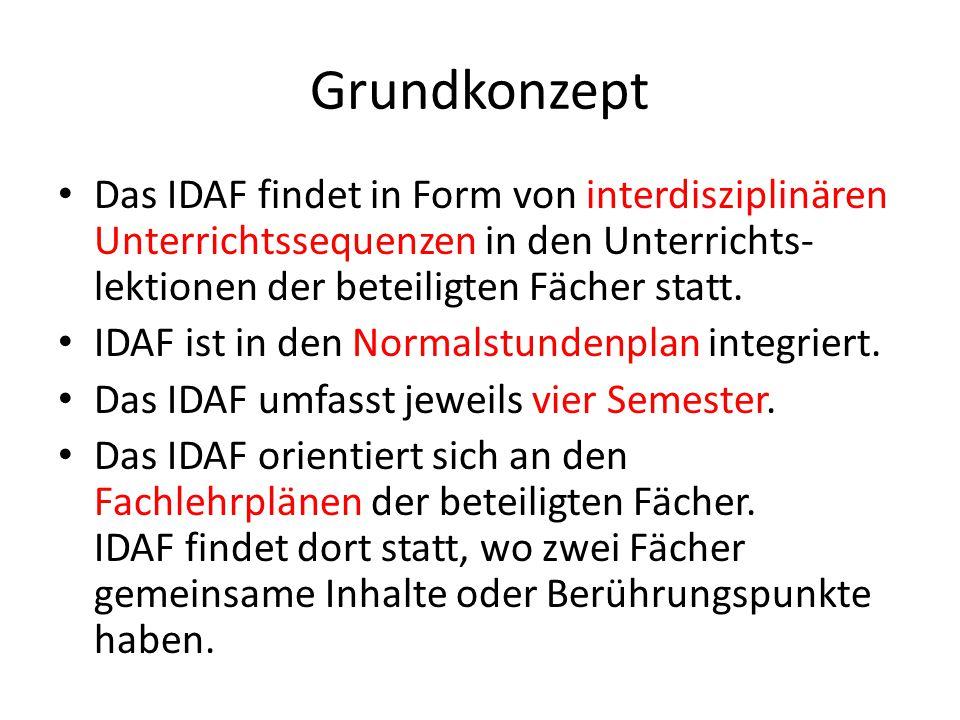 Grundkonzept Das IDAF findet in Form von interdisziplinären Unterrichtssequenzen in den Unterrichts- lektionen der beteiligten Fächer statt.