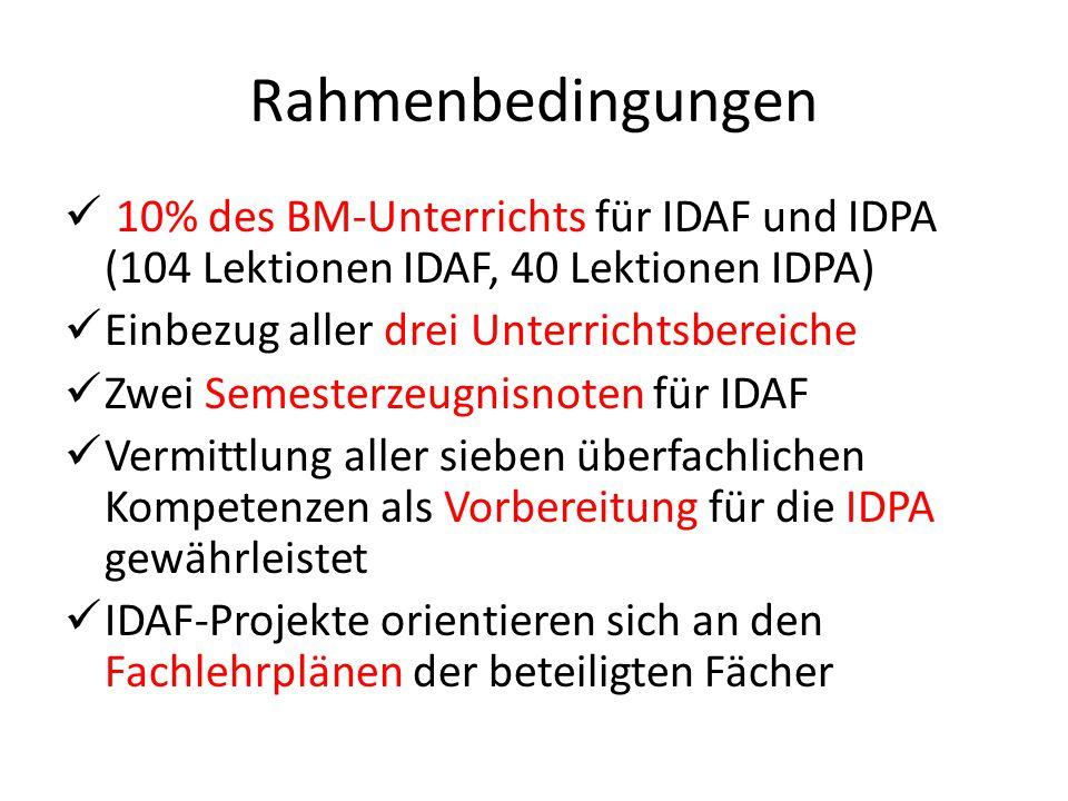 Rahmenbedingungen 10% des BM-Unterrichts für IDAF und IDPA (104 Lektionen IDAF, 40 Lektionen IDPA) Einbezug aller drei Unterrichtsbereiche Zwei Semesterzeugnisnoten für IDAF Vermittlung aller sieben überfachlichen Kompetenzen als Vorbereitung für die IDPA gewährleistet IDAF-Projekte orientieren sich an den Fachlehrplänen der beteiligten Fächer