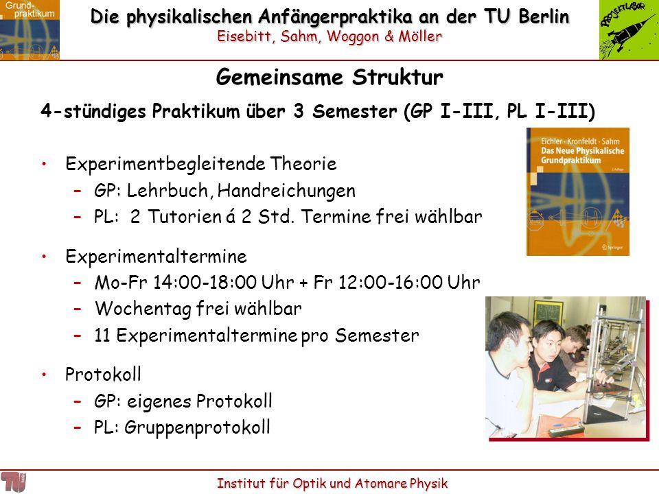 Die physikalischen Anfängerpraktika an der TU Berlin Eisebitt, Sahm, Woggon & Möller Institut für Optik und Atomare Physik Gemeinsame Struktur 4-stünd