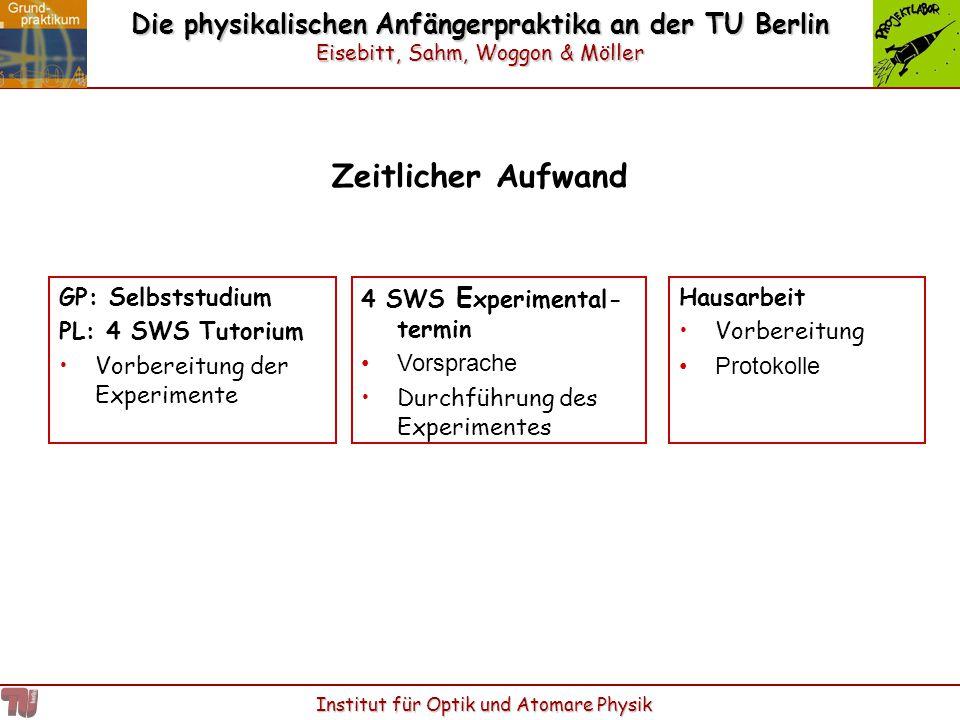 Die physikalischen Anfängerpraktika an der TU Berlin Eisebitt, Sahm, Woggon & Möller Institut für Optik und Atomare Physik Zeitlicher Aufwand GP: Selb