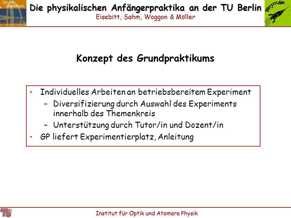 Die physikalischen Anfängerpraktika an der TU Berlin Eisebitt, Sahm, Woggon & Möller Institut für Optik und Atomare Physik Konzept des Grundpraktikums