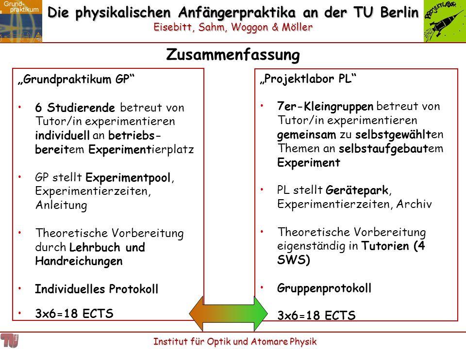 """Die physikalischen Anfängerpraktika an der TU Berlin Eisebitt, Sahm, Woggon & Möller Institut für Optik und Atomare Physik Zusammenfassung """"Projektlab"""