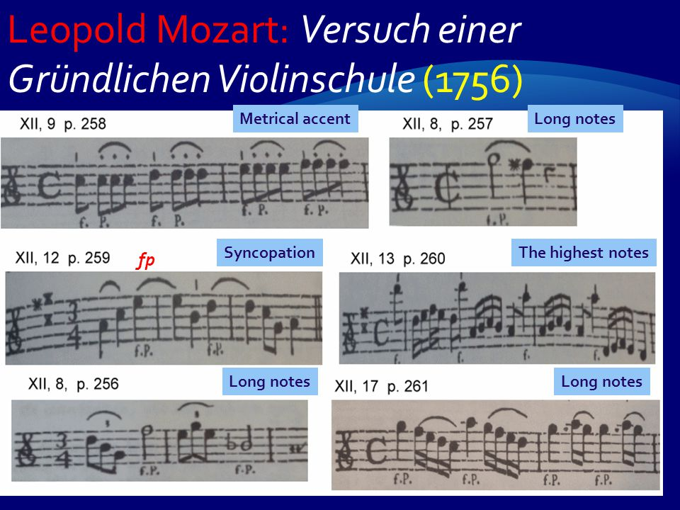 Leopold Mozart: Versuch einer Gründlichen Violinschule (1756) Syncopation fp Metrical accentLong notes The highest notes Long notes